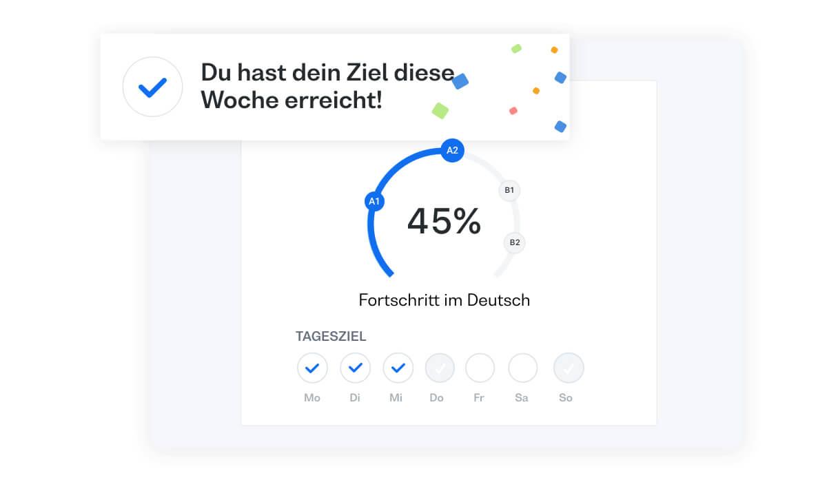Mit einem Lernplan Ziele schneller erreichen: lerne Deutsch